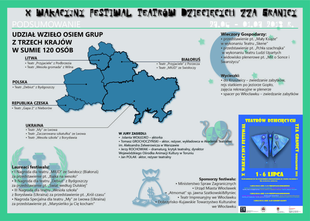 10 edycja festiwalu - infografika